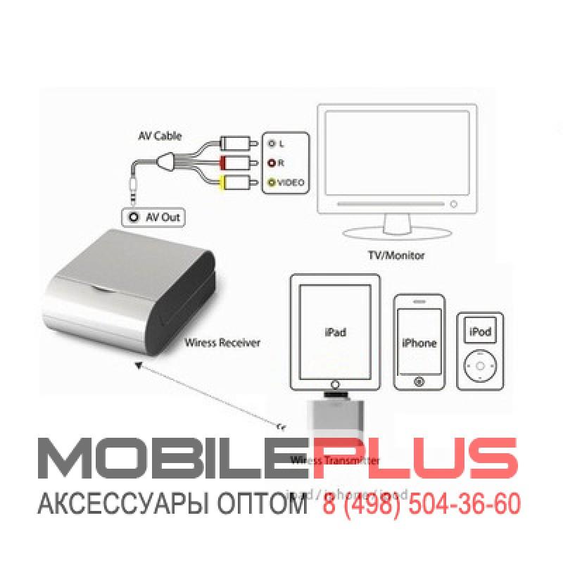 Беспроводной AV передатчик для iPhone/iPad